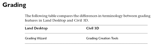 Civil 3D 2008 - Moving from Land Desktop to Civil 3D 032607 1430 autocadcivi2